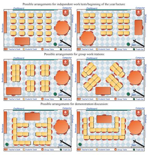 classroom layout options classroom design tips