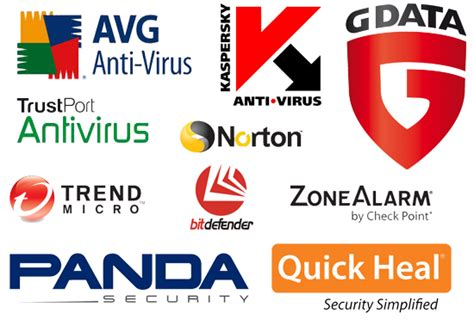 Anti Virus modern software operating system free software hardware networks antivirus software free