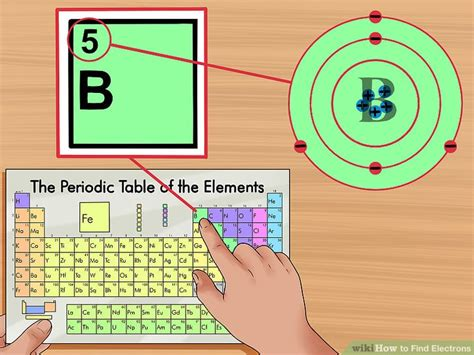 how do you find protons neutrons and electrons how to find electrons 7 steps with pictures wikihow