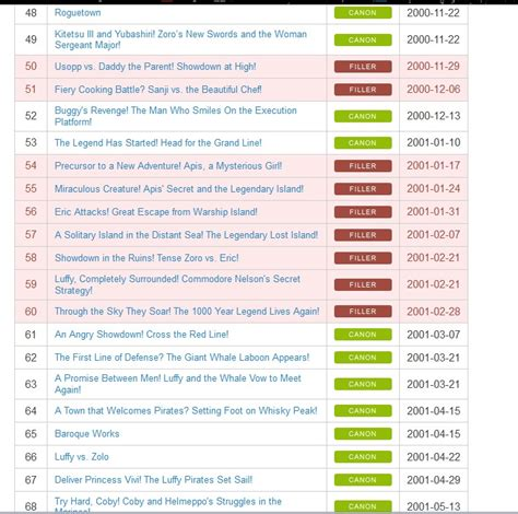 anime one list which episodes of one are filler anime