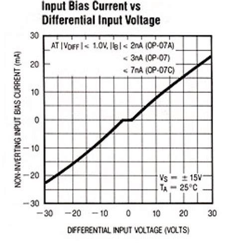 resistor current noise measurements frank seifert resistor current noise uv v 28 images a 1 f noise of 1 5 kω carbon composite resistor ohmite
