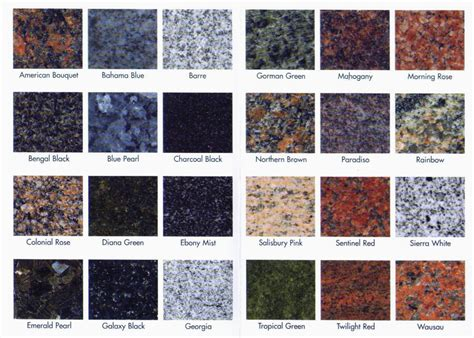 Types Of Granite Countertops by What Is The Most Popular Granite Countertop Color Home