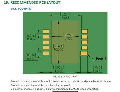 layout term meaning what is the meaning of the term quot ground paddle quot in the