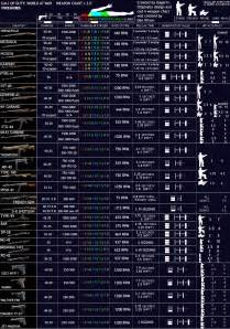 Click on above picture for full big weapons gagarin chart