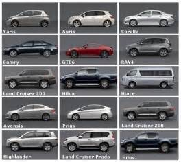 All Models Of With Pictures Toyota Car Models