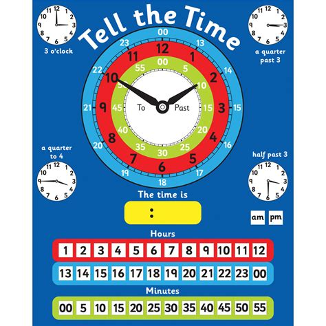 Time To Tell The magnetic tell the time magnetic numbers letters