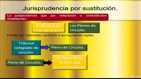 sustitucion de imagenes retoricas jurisprudencia por sustituci 243 n youtube