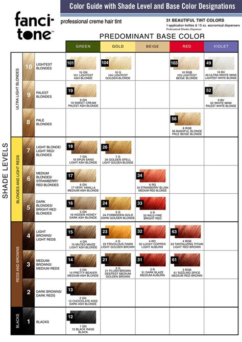 pravana hair color chart pravana hair color conversion chart pravana chromasilk
