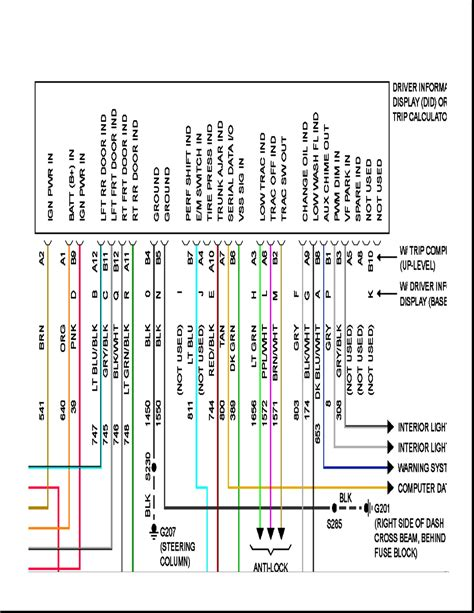 2003 pontiac grand am wiring diagram mastertopforum me