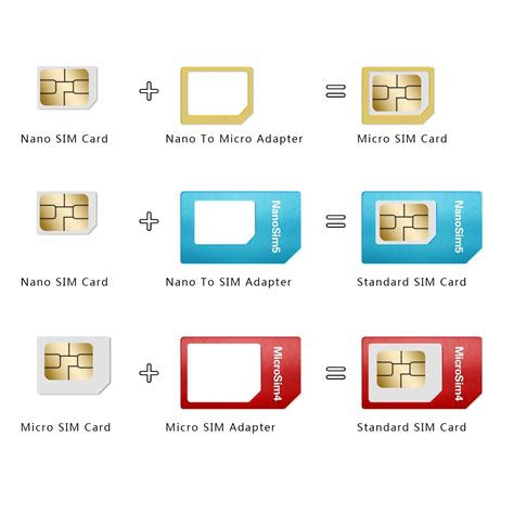 Iphone 4s Sim Card Template Pdf by Sim To Micro Sim Brainchunk Diy Convert Your Sim To Micro
