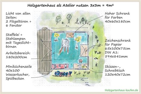 Gartenhaus Skizze
