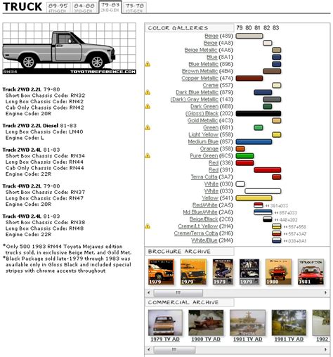 toyota truck 79 83 color and spec chart yotatech forums
