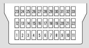 honda odyssey   fuse box diagram auto genius