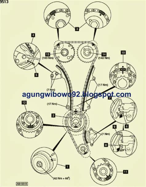 2790 Rantai Timing Suzuki X cara memasang timing chain nissan x trail agung