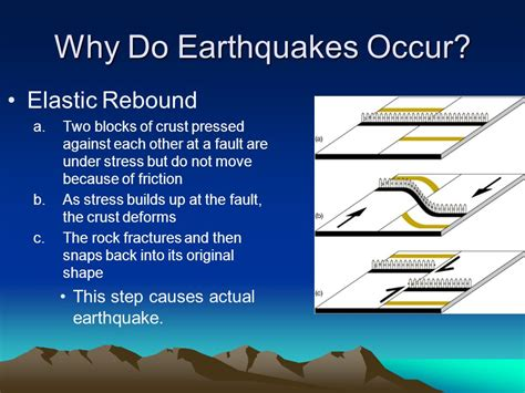 earthquake occur chapter 12 earthquakes ppt video online download