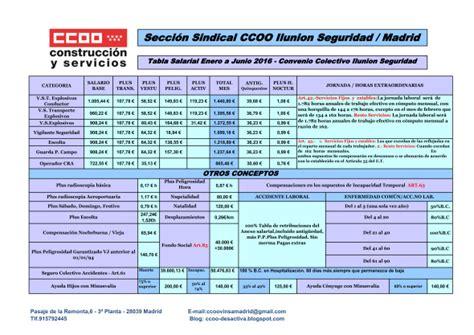 tabla salarial seguridad privada 2016 seccion sindical ccoo ilunion seguridad madrid convenio