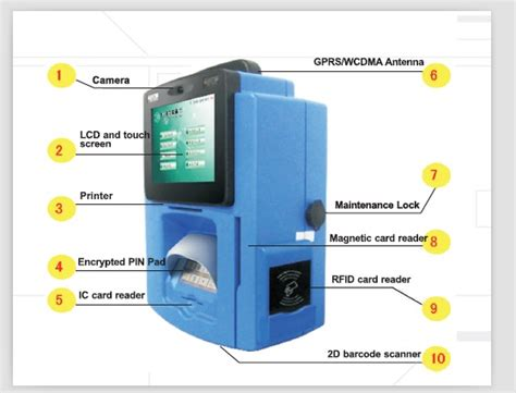 wall mounted touch l wall mounted touch screen payment kiosk suppliers and
