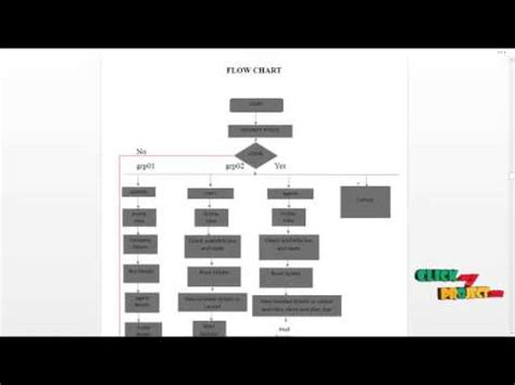 final year projects | online bus reservation youtube