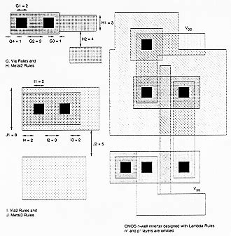 vlsi mask layout design of vlsi systems chapter 3