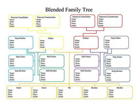 family genealogy book template 40 free family tree templates word excel pdf