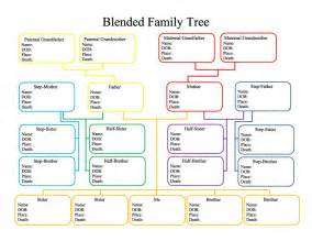 Family Tree Template by 40 Free Family Tree Templates Word Excel Pdf