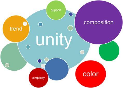 design elements unity the basic principles of graphic design graphic design