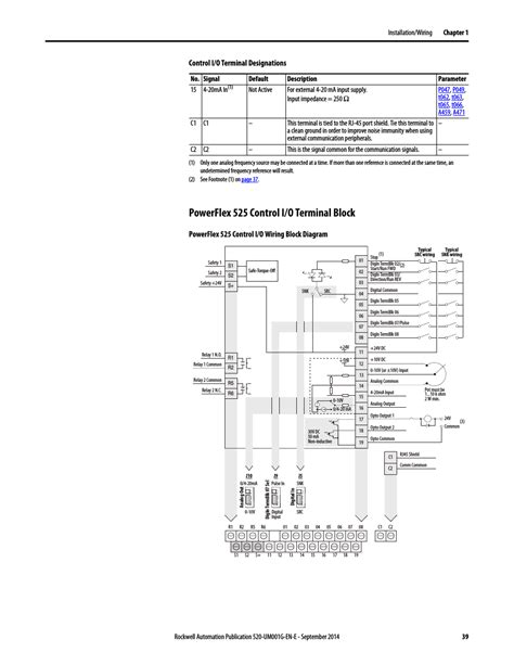 powerflex 4 wiring diagram deere f925 engine diagram