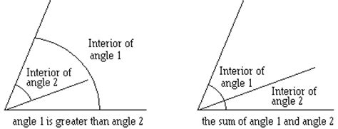 Definition Of Interior Of An Angle by What Is Angle