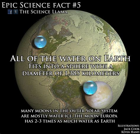 on science 21 epic science facts that will your mind the