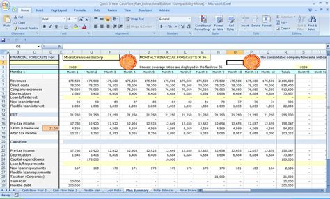 financial cash flow excel templates budget forecast