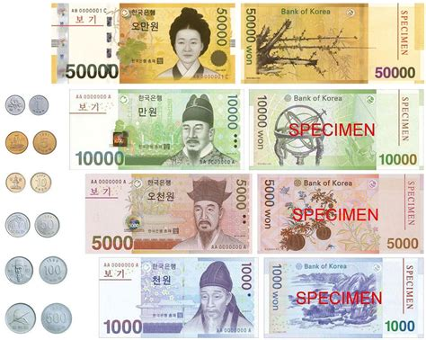 currency krw south korean won