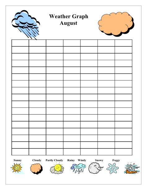 templates for graphs weather graph template