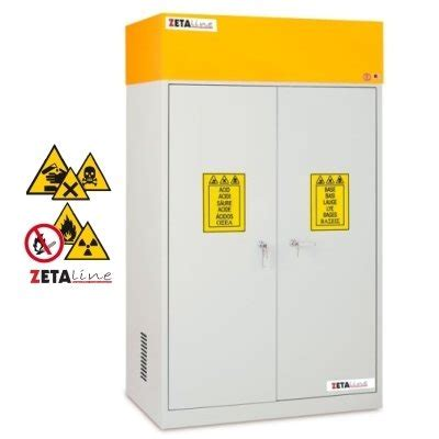 armadi di sicurezza prezzi armadio di sicurezza chimici certificato 2 porte zetalab