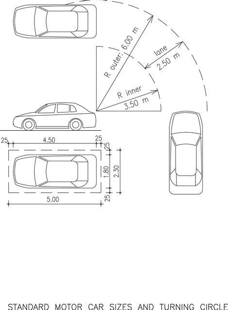 car dimensions in car minimum turning radius dimensions circles search and cars