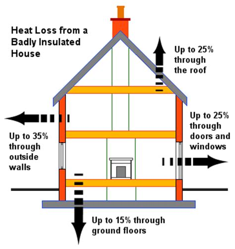existing home insulation home insulation contractors in