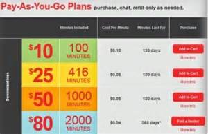 Verizon Pay As You Go Plans For Smartphones by Inexpensive Cell Phone Plans For Seniors 2015 Aarp Cell
