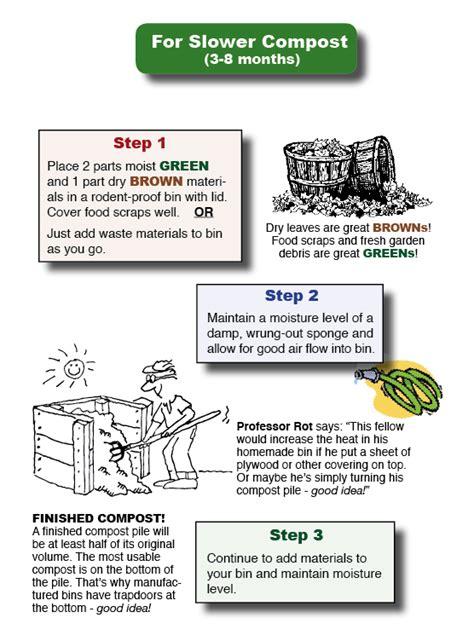 home comosting start guide