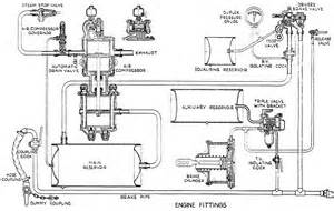 05 escape engine diagram electrical schematic