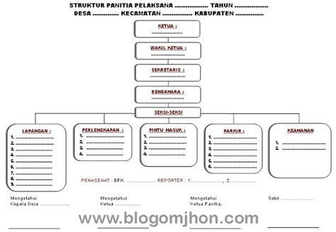 format buku kas karang taruna search results for contoh struktur organisasi karang