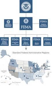 fema templates fema form 2016 calendar template 2016