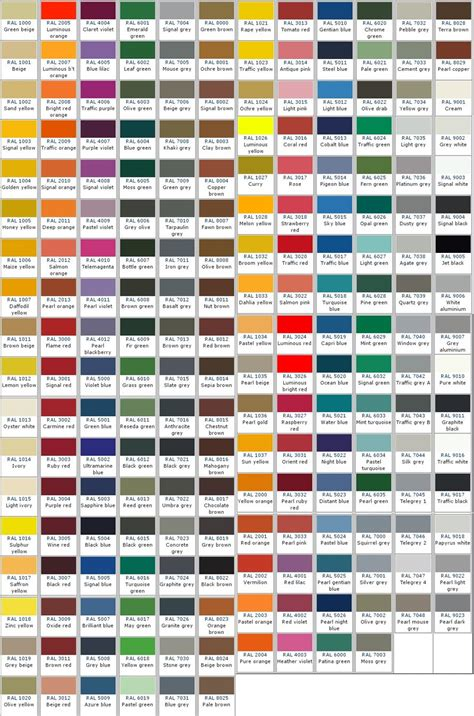 Green Table Settings - apex home improvements ral colour chart