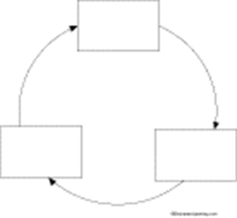 enchanted learning biography graphic organizer cause and effect graphic organizer printouts