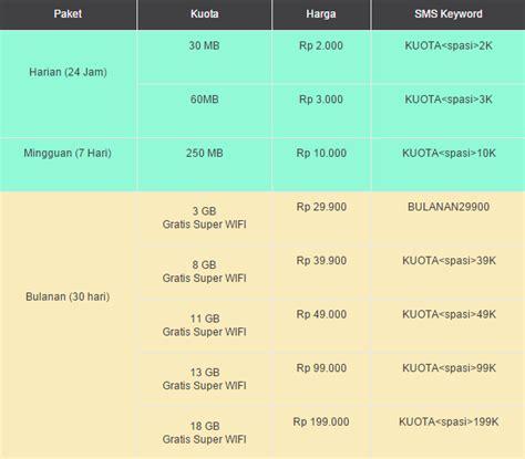 Paket Wifi Berapa Per Bulan daftar paket im3 info tarif harga terbaru