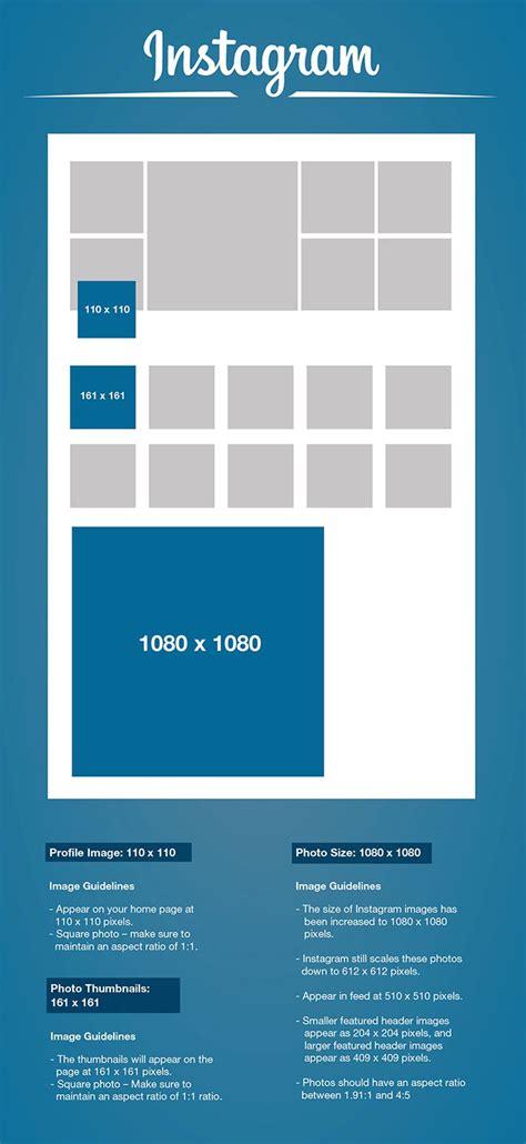 cheat sheet ukuran  berbagai image  media sosial