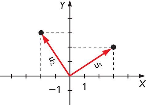 imagenes de vectores matematicas aventuras matem 225 ticas geometr 237 a anal 237 tica