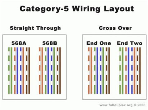 cat5 cable wiring diagram wiring diagram and schematic