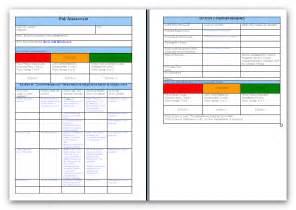 risk assessment for manual handling template brick and blockwork risk assessment