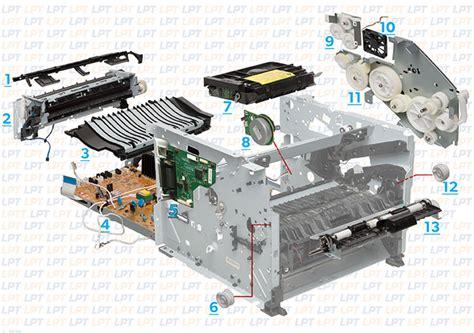 Fuser Hp Laserjet P2035 P2035n P2055 P2055d P2055dn P2055x P2014 parts diagram for laserjet p2035