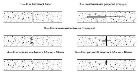Fissure Dalle Béton 3645 by Joint De Dilatation Dalle B 195 169 Ton Norme