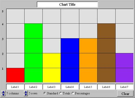 graph tools 38 best images about data and graphs on math